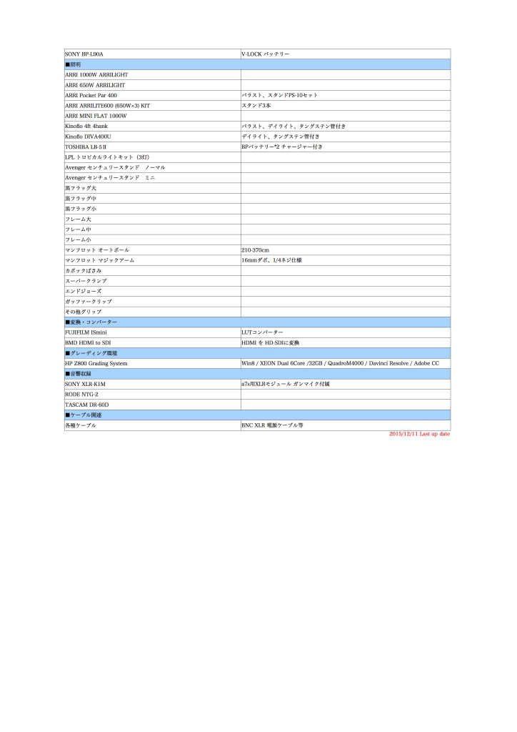 Equipment list_02
